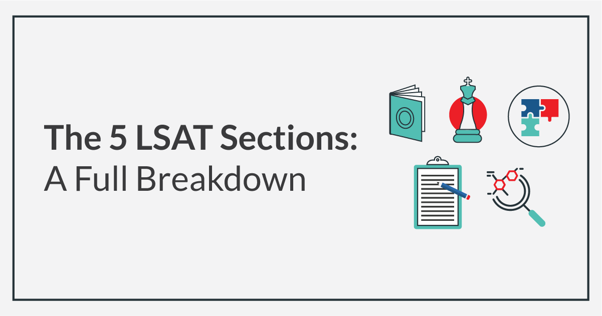 The 5 LSAT Sections